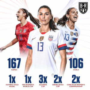 Birthday, Fifa, and Football: BR  FOOTBALL  USP  USP  13  106  167  1x 1x 3х 2х 2x  GOALS  GAMES  OLYMPIC GOLD  MEDAL  FIFA WOMEN'S  WORLD CUP  ALGARVE  CUP  CONCACAF WOMEN'S  CHAMPIONSHIP  SHEBELIEVES  CUP Alex Morgan looks to add to her resume on her 30th birthday 🇺🇸