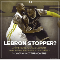 Andre Iguodala isn't giving LeBron any room to operate.: br  LEBRON STOPPER?  ANDRE IGUODALA WAS LEBRON'S  FINAL DEFENDER ON 17 PLAYS IN GAME 2:  1-OF-3 WITH 7 TURNOVERS  HVT ETHAN STRAUSS Andre Iguodala isn't giving LeBron any room to operate.