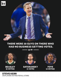 🤔: br  THERE WERE 50 GUYS ON THERE WHO  HAD NO BUSINESS GETTING VOTES.  GG 99  FOYE  BEASLEY  SATORANSKY  (4 VOTES)  (6 VOTES)  (1 VOTE)  STEVE KERR  ON PLAYERS VOTING FOR ALL-STARS 🤔