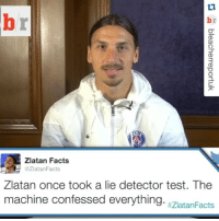 Facts, Sports, and Match: br  Zlatan Facts  L @Zlatan Facts  Zlatan once took a lie detector test. The  machine confessed everything.  ZlatanFacts The lie detector test is no match for Zlatan 😂 (via @bleacherreportuk)