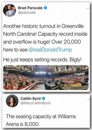 Memes, North Carolina, and Record: Brad Parscale  @parscale  Another historic turnout in Greenville  North Carolina! Capacity record inside  and overflow is huge! Over 20,000  here to see @realDonaldTrump  He just keeps setting records. Bigly!  Caitlin Byrd  @MaryCaitlinByrd  The seating capacity at Williams  Arena is 8,000