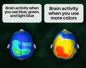 Oof owie my MRI scan: Brain activity whenBrain activity  you use blue, green,  and light blue  more colors Oof owie my MRI scan