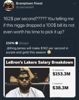 Anaconda, Dank, and Espn: Bramptown finest  Jaeraedel  162$ per second????? You telling me  if this nigga dropped a 100$ bill its not  even worth his time to pick it up?  ESPN @espn  .@KingJames will make $162 per second in  purple and gold this season  LeBron's Lakers Salary Breakdown  4 seasons:  $153.3M  1 season:  $38.3M Not Even Worth The Time by Beamer48 MORE MEMES