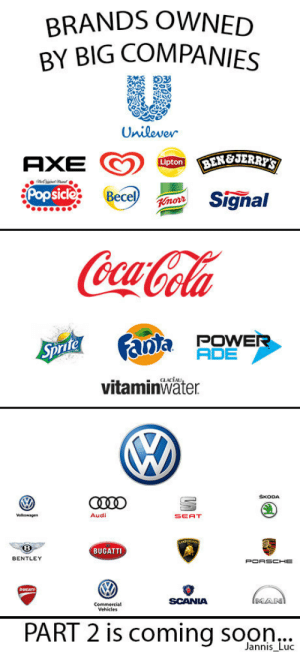 "Lipton, Soon..., and Audi: BRANDS OWNED  BIG COMPANIES  Unileven  Lipton BEN&JERR  SIC  : Bees n Signal  fe  ana OWER  ADE  vitaminwater  SKODA  Audi  SEAT  8  BUGATTI  BENTLEY  PORSCH  SCANIA ""  Vehictes  PART 2 is coming soon...  Jannis Luc Brands owned by big companies - Part 1"