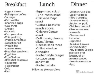 Adobe, Beef, and Love: Breakfast  Lunch  Dinner  Egg+mayo salad  Tuna+mayo salad  Chicken+mayo  salad  Eggs & Bacon  Bulletproof coffee  Sausage  Keto waffles  Chicken+veggies  Steak+veggies  Ribs & veggies  Shredded beef,  chicken or pork  Chicken, broccol  Alfredo sauce or  Chorizo & eggs  *Lettuce boats for  Keto PIAB  salads above.  Cheese  Avocado  Chicken Caesar  casserole  Cheese shell  Keto pancakes  Chia pudding  .Protein Smoothie  salad  Deli meats, cheese,  olives, 15nuts  Cheese shell tacos  tostadas  Big Salad  Zoodles & sauce  Yogurt parfait  Protein bar  Shrimp Stirfry  Any protein, veggie  and add a fat  Grilled chicken  Almond thins  Breakfast sandwich  & veggies  Protein style burger  Lettuce wrap  sandwich  Egg bites  Egg Chalupa  Breakfast casserole  Fat bomb  (butter, oil or  creamy sauce)  Protein smoothie  Fast  Protein shake  Flax cracker  Jello  Follow me @low.carb.love  Sp Adobe Spark  Fast