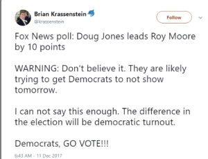 Roy Moore: Brian Krassenstein  @krassenstein  Follow  Fox News poll: Doug Jones leads Roy Moore  by 10 points  WARNING: Don't believe it. They are likely  trying to get Democrats to not show  tomorrow  I can not say this enough. The difference in  the election will be democratic turnout.  Democrats, GO VOTE!!!  6:43 AM-11 Dec 2017