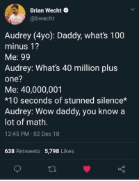 minus: Brian Wecht  @bwecht  Audrey (4yo): Daddy, what's 100  minus 1?  Me: 99  Audrey: What's 40 million plus  one?  Me: 40,000,001  *10 seconds of stunned silence*  Audrey: Wow daddy, you know a  lot of math.  12:45 PM.02 Dec 18  638 Retweets 5,798 Likes