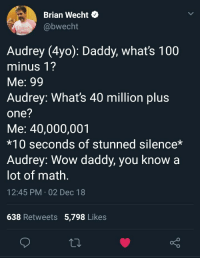 Wholesome daughter: Brian Wecht*  @bwecht  Audrey (4yo): Daddy, whats 100  minus 1?  Me: 99  Audrey: What's 40 million plu:s  one?  Me: 40,000,001  *10 seconds of stunned silence*  Audrey: Wow daddy, you know a  lot of math  12:45 PM 02 Dec 18  638 Retweets 5,798 Likes Wholesome daughter