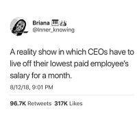 Memes, Live, and Reality: Briana  @lnner_knowing  A reality show in which CEOs have to  live off their lowest paid employee's  salary for a month.  8/12/18, 9:01 PM  96.7K Retweets 317K Likes