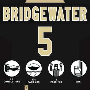 Teddy Bridgewater keeps the @Saints ROLLING! ⚜ #HaveADay   @teddyb_h2o | #Saints https://t.co/kENaVVmlYC: BRIDGEWATER  5  26  COMPLETIONS  314  PASS YDS  4  PASS TDS  WIN!  WK  55 Teddy Bridgewater keeps the @Saints ROLLING! ⚜ #HaveADay   @teddyb_h2o | #Saints https://t.co/kENaVVmlYC