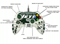 NFL Memes New York Jets controller!: BRING IN MCELROY  BENCH SANCHEZ  SANCHEZ COMPLETED PASS  ZOOM INTO TEBOW  TO THE OTHER TEAM  SITTING ON BENCH  SANCHEZ COMPLETED  PASS TO THE TURF  TOUCHDOWN  CBUTTON DOSENT WORK)  STAR  T REX RYAN'S  SNACK BREAK  NFL MEMES  RESTART THE SEASON  PUNT  RUN SANCHEZ INTO  OWN  LINEMANS' Ass  AND FUMBLE NFL Memes New York Jets controller!