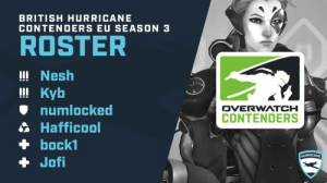 delfyi:  Numlocked to the British Hurricane Contenders team- hopefully this means that MikeyA got signed to OWL  MikeyA gets signed to the Shock and the greatest anime rivalry between him and Sinatraa ensues: BRITISH HURRICANE  CONTENDERS EU SEASON3  ROSTER  !!! Nesh  !ll Kyb  numlocked  s Hafficool  DVERWATCH  CONTENDERS  HURRICANE  + Jofi delfyi:  Numlocked to the British Hurricane Contenders team- hopefully this means that MikeyA got signed to OWL  MikeyA gets signed to the Shock and the greatest anime rivalry between him and Sinatraa ensues