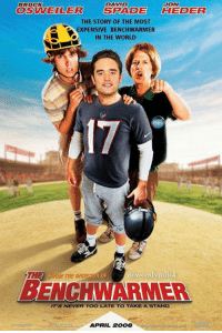 Nfl, Brock, and Box Office: BROCK  OSVVEILER  SPADE AHEDER  THE STORY OF THE MOST  A PENSIVE BENCHWARMER  IN THE WORLD  a woody mlb4  ECTOR OF  ENCHWIARNAER  ITS NEVER TOO LATE TO TAKE ASTAND  APRIL 2006 Projected to make $72 million at the box office