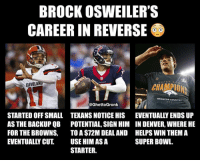 Super Bowl, Brock, and Browns: BROCK OSWEILER'S  CAREER IN REVERSE  SUPE R B  CLEVELA  CHAMPION  cf  @GhettoGronk  STARTED OFF SMALL  AS THE BACKUP QB  FOR THE BROWNS,  EVENTUALLY CUT  TEKANS NOTICE HIS  POTENTIAL, SIGN HIM  TO A $72M DEAL AND  USE HIM AS A  STARTER.  EVENTUALLY ENDS UP  IN DENVER, WHERE HE  HELPS WIN THEM A  SUPER BOWL. DAMN SON! 💀💀💀 https://t.co/WEqTDQiyKc