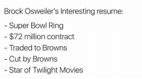 😂😂😂: Brock Osweiler's Interesting resume:  Super Bowl Ring  $72 million contract  Traded to Browns  Cut by Browns  - Star of Twilight Movies 😂😂😂