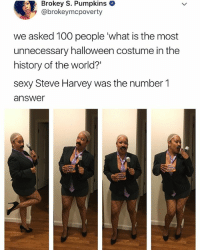 "Anaconda, Halloween, and Sexy: Brokey S. Pumpkins  @brokeymcpoverty  we asked 100 people 'what is the most  unnecessary halloween costume in the  history of the world?""  sexy Steve Harvey was the number 1  answer lmaooo, i'm DEAD"