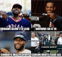 """The LeBron curse continues...😱 https://t.co/mGCTgoAyFD: BRON  INDIANS  ' BLOW2:0 LEAD  /BROWNS GO 0-16  DALLAS  @FUIT ES 4 İİ  :A """"MY FAVORITE PLAYER RIGHT NOW  CARSON WENTZ""""  LEBRON  COWBOYS MISSPLAYOFFS CARSON WENTZTEARS ACL The LeBron curse continues...😱 https://t.co/mGCTgoAyFD"""