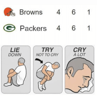 🤣🤣🤣🤣🤣🤣🤣🤣🤣🤣 https://t.co/qFNnHKqa5f: Browns 6 1  Packers 46 1  LIE  DOWN  TRY  NOT TO CRY  A LOT 🤣🤣🤣🤣🤣🤣🤣🤣🤣🤣 https://t.co/qFNnHKqa5f