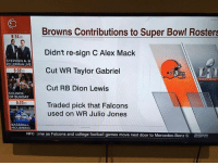 Lmao: Browns Contributions to Super Bowl Rosters  9:34 ET  Didn't re-sign C Alex Mack  STEPHEN A. &  KELLERMAN LIVE  Cut WR Taylor Gabriel  9:32  Cut RB Dion Lewis  SOUNDS  OF SUNDAY  9:23  ET  Traded pick that Falcons  used on WR Julio Jones  BASEBALL  MOURNING  NFC ome as Falcons and college football games move next door to Mercedes-Benz S ESFT Lmao