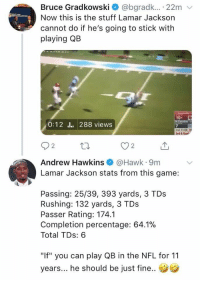 """Nfl, Game, and Goal: Bruce Gradkowski * @bgradk.. . 22m  Now this is the stuff Lamar Jackson  cannot do if he's going to stick with  playing QB  0:12 l. 288 views  7  2nd 13:00  3rd & Goal  2  2  Andrew Hawkins@Hawk 9m  Lamar Jackson stats from this game:  Passing: 25/39, 393 yards, 3 TDs  Rushing: 132 yards, 3 TDs  Passer Rating: 174.1  Completion percentage: 64.1%  Total TDs: 6  """"If"""" you can play QB in the NFL for 11  years... he should be  just fine.. SOMEBODY STOP THE DAYUM MATCH!!! https://t.co/1wZZRjB8js"""
