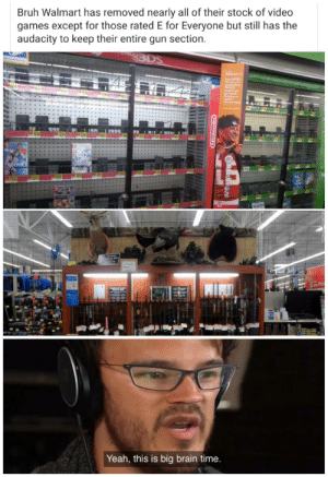 Bruh, Memes, and Video Games: Bruh Walmart has removed nearly all of their stock of video  games except for those rated E for Everyone but still has the  audacity to keep their entire gun section.  83DS  Oly  Waimart  y HADDEN  NL 20 and a  partieipating  PEPSICO  aredct and  get Patric  Haknse i  Madd  Unimate Tesm  32 84  FIFR19  49 96  29 83  39 82  Low Pric  derel  Yeah, this is big brain time.  MADDEN 20  opuitiging  . Saving us all from violence via /r/memes https://ift.tt/31wZUnw