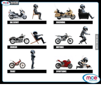 """Guide to seating positions on motorcycles""