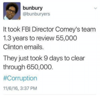 Fbi, Memes, and Email: bunbury  @bunburyers  It took FBI Director Comey's team  1.3 years to review 55,000  Clinton emails.  They just took 9 days to clear  through 650,000.  #Corruption  11/6/16, 3:37 PM