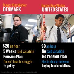 "Burger King, Clothes, and Food: Burger King Worker  DENMARK UNITED STATES  S20 an hour  5Weeks paid vacation  Pension Plarn  Doesn't have to struggle  to get by.  $9an hour  No paid vacation  No Pension Plan  Has to choose between  buying food or clothes.  fightfor15.org fb.com/fightfor151@fightfor15 iopele:  queerspeculativefiction:  heidiblack:  pillowswithboners:  luchagcaileag:  This isn't because Burger King is nicer in Denmark. It's the law, and the US is actually the only so-called ""developed"" country that doesn't mandate jobs provide a minimum amount of paid vacation, sick leave, or both.  kinda debunks that claim that they can't afford to pay their workers those sort of wages and still make a profit  Its corporate greed, plain and simple.  It is the same in Sweden. It is so funny every time an american company opens up offices here and then tries to do it the american way and all the unions go ""I don't think so"". Like when Toys 'r Us opened in sweden 1995. They refused to sign on to the union deals that govern such things as pay/pension and vacation in Sweden. Most of our rights are not mandated by law (we don't have a minimum wage for example) but are made in voluntary agreements between the unions and the companies. But they refused, saying that they had never negotiated with any unions anywhere else in the world and weren't planning to do it in Sweden either.  Of course a lot of people thought it was useless fighting against an international giant, but Handels (the store worker's union) said that they could not budge, because that might mean that the whole Swedish model might crumble. So they went on strike in the three stores that the company had opened so far. Cue a shitstorm from the press, and from right wing politicians. But the members were all for it, and other unions started doing sympathy actions. The teamsters refused to deliver goods to their stores, the financial unions blockaded all economical transactions regarding Toys 'r Us and the strike got strong international support as well, especially in the US. In the end, Toys 'r Us caved in, signed the union deal, and thus their employees got the same treatment as Swedish store workers everywhere. The right to be treated as bloody human beings and not disposable cogs in a machine.   and that story right there? is exactly why Republicans in the US work so hard to bust unions. it's because unionizing WORKS and they're terrified of workers actually having some power."