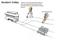 @Terry Turner: Buridan's Trolley Socrates, if in the first proposition which you  utter, you speak the truth, I will not pull the  lever. But surely, if you speak falsely, I shall pull  the lever.  You will pull the lever.  0000 @Terry Turner