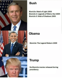 Interesting: Bush  Bionicle: Mask of Light 2003  Bionicle 2: Legends of Metru Nui 2004  Bionicle 3: Web of Shadows 2005  Obama  Bionicle: The Legend Reborn 2009  rudy mustang  Trump  No Bionicle movies released during  presidency Interesting