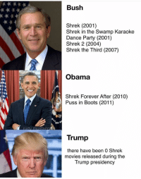Movies, Obama, and Party: Bush  Shrek (2001)  Shrek in the Swamp Karaoke  Dance Party (2001)  Shrek 2 (2004)  Shrek the Third (2007)  Obama  Shrek Forever After (2010)  Puss in Boots (2011)  rudy mustan  Trump  there have been 0 Shrek  movies released during the  Trump presidency
