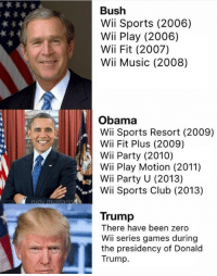 Club, Donald Trump, and Music: Bush  Wii Sports (2006)  Wii Play (2006)  Wii Fit (2007)  Wii Music (2008)  Obama  Wii Sports Resort (2009)  Wii Fit Plus (2009)  Wi Party (2010)  Wii Play Motion (2011)  Wii Party U (2013)  Wii Sports Club (2013)  Trump  There have been zero  Wii series games during  the presidency of Donald  Trump.
