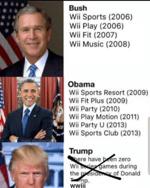 me irl: Bush  Wii Sports (2006)  Wii Play (2006)  Wii Fit (2007)  Wii Music (2008)  Obama  Wii Sports Resort (2009)  Wii Fit Plus (2009)  Wii Party (2010)  Wii Play Motion (2011)  Wii Party U (2013)  Wii Sports Club (2013)  rudy mustano  Trump  here have been zero  Wii sories games during  the presidenSy of Donald  mp.  wwii me irl