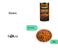Baked, Best, and Bacon: BUSHS  BEST  Original.  SEASONED WITH BACON & BROWN SUG  Beans  BAKED BEANS  Plate: $18,000  BZAns  Beans  $10 each