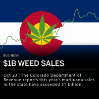 "Memes, Weed, and Break: BUSINESS  $1B WEED SALES  Oct 23 | The Colorado Department of  Revenue reports this year's marijuana sales  in the state have exceeded $1 billion The Colorado Department of Revenue reports this year's marijuana sales in the state exceeded $1 billion in August. Last year, Colorado reported a record of over $1.5 billion in marijuana sales, and the state will likely break that record in 2018. Between January and June, edible and concentrate sales are up 13.8% and 94.6%, respectively. The founder and CEO of cannabis company Wana Brands, Nancy Whiteman, believes a change in the demographic of cannabis users has contributed to the industry's growth. ___ ""I think there has been sort of a stereotype that the cannabis user is a young male. The total pie is growing because new people are entering the market,"" says Whiteman."