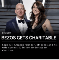 "Amazon founder Jeff Bezos and his wife MacKenzie Bezos donate $2 billion to give to charities in support of homeless people, as well as to build preschools in low-income areas. ___ Bezos named the initiative ""Bezos Day One Fund"" after his longstanding ""Day 1"" philosophy for Amazon, which he describes as: - ""Day 2 is stasis. Followed by irrelevance. Followed by excruciating, painful decline. Followed by death. And that is why it is always Day 1."" ___ The Bezos Day One Fund will be distributed to charities that already exist to support homeless families. The fund will also be used to build a network of ""high-quality, full-scholarship Montessori-inspired preschools in underserved communities."": BUSINESS  BEZOS GETS CHARITABLE  Sept 13 