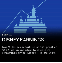 On a call with analysts, Disney CEO Bob Iger reported a record annual profit of $12.6 billion and said the company will likely release streaming service called Disney+ by late 2019. Original content will be offered on the subscription-based service, including a live-action original series based on the Star Wars franchise. Disney's operating income from movie sales doubled, earning $596 million and theme park operating income grew 11% to $829 million. ___ Iger said regulators in Europe have approved Disney's acquisition of 21st Century Fox for $71.3 billion but awaits approval from other countries.: BUSINESS  DISNEY EARNINGS  Nov 9 | Disney reports an annual profit of  $12.6 billion and plans to release its  streaming service, Disney+, in late 2019. On a call with analysts, Disney CEO Bob Iger reported a record annual profit of $12.6 billion and said the company will likely release streaming service called Disney+ by late 2019. Original content will be offered on the subscription-based service, including a live-action original series based on the Star Wars franchise. Disney's operating income from movie sales doubled, earning $596 million and theme park operating income grew 11% to $829 million. ___ Iger said regulators in Europe have approved Disney's acquisition of 21st Century Fox for $71.3 billion but awaits approval from other countries.