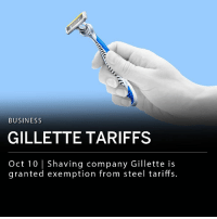 "Memes, Business, and Sweden: BUSINESS  GILLETTE TARIFFS  Oct 10| Shaving company Gillette is  granted exemption from steel tariffs. Shaving company Gillette will be granted an exemption from a 25% tariff on steel imports. Gillette razor blades are produced from a specific type of steel that is imported from Sweden. Gillette's parent company, Procter & Gamble, said the steel is ""key to our success and the high-quality products that we produce."" ___ Other razor companies applied for similar exemptions after the Trump administration placed tariffs of 25% on steel imports and 10% on aluminum imports."