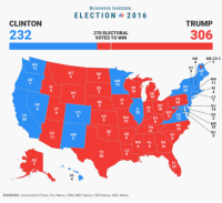 Abc, cnn.com, and News: BUSINESS INSIDER  ELECTION 2016  CLINTON  TRUMP  232  270 ELECTORAL  VOTES TO WIN  306  ME CD 2  NH  4  WA  12  VT  3  ME  MT  ND  OR  MA  MN  10  NY  29  ID  SD  WI  10  MI  16  RI  4  CT  IA  6  PA  20  NE  NV  OH  IN 18  NJ  14  UT  co  20 11  5 VA  13  DE  3  CA  KS  MO  10  NC  15  MD  10  TN  OK  DC  3  AZ  NM  AR  SC  MS AL  GA  16  TX  38  AK  FL  29  HI  4  SOURCES: Associated Press, Fox News, CNN, NBC News, CBS News, ABC News The red on this map is where Dems say is a shithole.