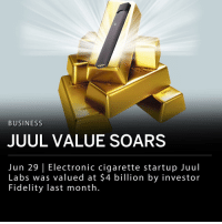 Memes, School, and Social Media: BUSINESS  JUUL VALUE SOARS  Jun 29 | Electronic cigarette startup Juul  Labs was valued at $4 billion by investor  Fidelity last month Electronic cigarette startup Juul Labs was recently valued at $4 billion when other e-cigarette companies have failed. Juul has more than 50% of the market share and is up 700% in revenue from last year. ___ Intending to appeal to the FDA, Juul said it is adjusting its social media and marketing policies to be less appealing to the youth. The San Francisco-based company raised concern with the FDA in the past. Juul had until June 19 to hand over paperwork regarding marketing campaigns, product design, and consumer complaints about the product appealing to the youth to the federal agency. ___ According to the Center for Disease Control and Prevention, e-cigarettes are the most commonly used tobacco product among the youth. In 2016, more than 2 million U.S. middle and high school students used e-cigarettes in the past 30 days, including 4.3% of middle school students and 11.3% of high school students. In 2016, only 3.2% of U.S. adults were current e-cigarette users.