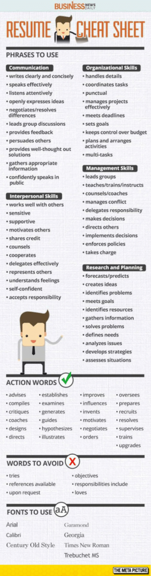 epicjohndoe:  Thank Me Later: BUSINESS  RESUME CHEAT SHEET  PHRASES TO USE  Communication  writes clearly and concisely handles details  speaks effectively  listens attentively  openly expresses ideas  negotiates/resolves  Organizational Skills  coordinates tasks  punctual  manages projects  effectively  differences  leads group discussions  provides feedback  persuades others  provides well-thought out ctivities  . meets deadlines  sets goals  keeps control over budget  plans and arranges  solutions  multi-tasks  gathers appropriate  Management Skills  leads groups  teaches/trains/instructs  counsels/coaches  manages conflict  delegates responsibility  makes decisions  directs others  implements decisions  enforces policies  takes charge  information  confidently speaks in  public  Interpersonal Skills  works well with others  sensitive  supportive  motivates others  shares credit  counsels  cooperates  delegates effectively  represents others  understands feelings  self-confident  accepts responsibility  Research and Planning  forecasts/predicts  creates ideas  identifies problems  meets goals  identifies resources  gathers information  solves problems  defines needs  analyzes issues  develops strategies  .assesses situations  ACTION WORDS  advises establishes .improves oversees  compilesexamines influences prepares  critiques generates invents  coachesguides  designs hypothesizes negotiates supervises  directsillustrates .orders  recruits  resolves  motivates  trains  upgrades  WORDS TO AVOID  tries  references available  upon request  objectives  responsibilities include  loves  FONTS TO USE  Arial  Calibri  Century Old Style  Garamond  Georgia  Times New Roman  Trebuchet MS  THE META PICTURE epicjohndoe:  Thank Me Later