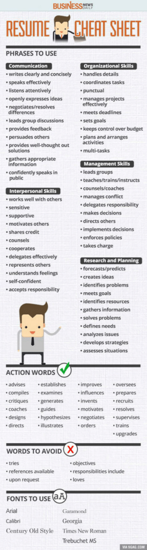 Resume cheat sheet: BUSINESSBE  NEWS  DAILY  RESUME CHEAT SHEET  PHRASES TO USE  Organizational Skills  Communication  handles details  Coordinates tasks  writes clearly and concisely  speaks effectively  listens attentively  punctual  manages projects  effectively  openly expresses ideas  negotiates/resolves  differences  meets deadlines  leads group discussions  provides feedback  sets goals  keeps control over budget  plans and arranges  activities  persuades others  provides well-thought out  solutions  multi-tasks  gathers appropriate  information  Management Skills  confidently speaks in  public  leads groups  teaches/trains/instructs  counsels/coaches  Interpersonal Skills  works well with others  manages conflict  delegates responsibility  sensitive  makes decisions  supportive  directs others  motivates others  implements decisions  shares credit  enforces policies  counsels  takes charge  Cooperates  delegates effectively  Research and Planning  represents others  understands feelings  forecasts/predicts  creates ideas  self-confident  identifies problems  accepts responsibility  .meets goals  identifies resources  gathers information  solves problems  defines needs  analyzes issues  develops strategies  assesses situations  ACTION WORDS  establishes  advises  improves  Oversees  examines  influences  compiles  prepares  critiques  invents  recruits  generates  guides  motivates  resolves  coaches  designs  .hypothesizes  supervises  negotiates  directs  illustrates  orders  trains  upgrades  WORDS TO AVOIDX  tries  objectives  references available  responsibilities include  loves  upon request  FONTS TO USE (aA  Arial  Garamond  Georgia  Calibri  Century Old Style  Times New Roman  Trebuchet MS Resume cheat sheet