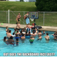 Doe, Catholic, and Backboard: BUT DOES THE BACKBOARD FACE EAST