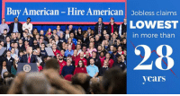 America, Work, and American: Buy American Hire American Jobless claims  LOWEST  in more than  28  years Jobless claims are at the lowest level in more than 28 years. We're putting America back to work! >>> 45.wh.gov/KcXFB7