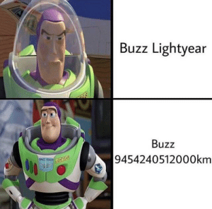 Buzz Lightyear, Irl, and Me IRL: Buzz Lightyear  Buzz  9454240512000km  SACE RE H  O00 me_irl