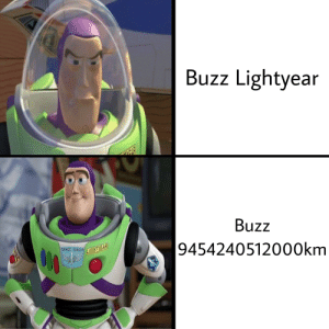 Reddit, Buzz Lightyear, and Tongue: Buzz Lightyear  Buzz  9454240512000km  SPACC RANGCR IGHTYEAR  O00 Rolls Right Off the Tongue