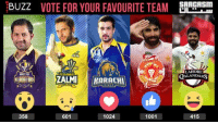 Memes, 🤖, and Psl: BUZZ  VOTE FOR YOUR FAVOURITE TEAM  SARCASM  LAHORE  GEETTA  ALANDARS  358  1024  415  601  1001 PSL season is almost here. Vote for your favorite team and win nothing :) - via eBuzz.Pk