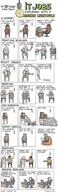 IT Jobs: BY toggl  Goon SquaD  EXPLAINED WITH A  BROKEN LIGHTBULB  IT SUPPORT  THE LIGHTBULB  IS BROKEN  TRIES TURNING  IT OFF ON  RooM IS STILL DARK  ORDERS NEW RoOM  FRoM ST0CK  AGAIN  FRONT-END DEVELOPER  THE LIGHTBVLB  IS BROKEN  TELLS BACKEND THAT  COVERS LIGHTB  WITH YELLOW PAINT LIGHTBULB WoRKS, BUT  ONLY DURING THE D  PROJECT MANAGER  THE LIGHTBULB  IS NOT BROKEN  FIXES LIGHTBULB  WITH 8ASEBALL BA  LIGHTBULB IS NO  BROKEN, FRONTEND  CETS TICKET  MARKETING  THE LIGHTBULB  s BROKEN  CONVINCES YOUu  THAT DARK IS  THE NEW LIGHT  LEAVES You TO READ  BLOG POSTS, GOES BACK  To PLAYING CANDY CRUSH  LEAD GENERATION  THE LIGHTBULB  IS BROKEN  BRINGS IN  MORE LIGHTBULBS  AND MORE  CONTENT MARKETING  THE LIGHTBULB  s BROKEN  HAS NO IDEA  How TO FIX IT  WRITES A 2,o00 WORD  EXPERT'S GUIDE To  CHANGING A LIGHTBULB  OPERATIONS  GETS PAGED T  FIX LIGHTBULB  AT 2 AM  HANDS OUT  FLASHLIGHTS  GOES BACK  TO SLEEP  BACKEND DEVELOPER  REALIZES HE FORGOT KEEP CALM &  WONDERS WHY  EVERYBODY'S HAVING | |TO DEPLOY LIGHT To | |BLAME FRONT END  PROBLEMS WITH  DATABASE  LIGHTBULBS  MART VIR  TOGGL.COM IT Jobs
