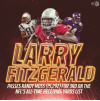 Now 3rd on the NFL's all-time receiving yards list... @LarryFitzgerald! 🙌 #BeRedSeeRed https://t.co/nTfvnA6N2y: Ca  260  CA  ALS  PASSES RANDY MOSS (15,292) FOR 3RD ON THE  NFL'S ALL-TIME RECEIVING YARDS UST Now 3rd on the NFL's all-time receiving yards list... @LarryFitzgerald! 🙌 #BeRedSeeRed https://t.co/nTfvnA6N2y