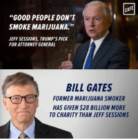 "Bill Gates: CAFE  ""GOOD PEOPLE DON'T  SMOKE MARIJUANA.""  JEFF SESSIONS, TRUMP'S PICK  FOR ATTORNEY GENERAL  BILL GATES  FORMER MARIJUANA SMOKER  HAS GIVEN S28 BILLION MORE  TO CHARITY THAN JEFF SESSIONS"